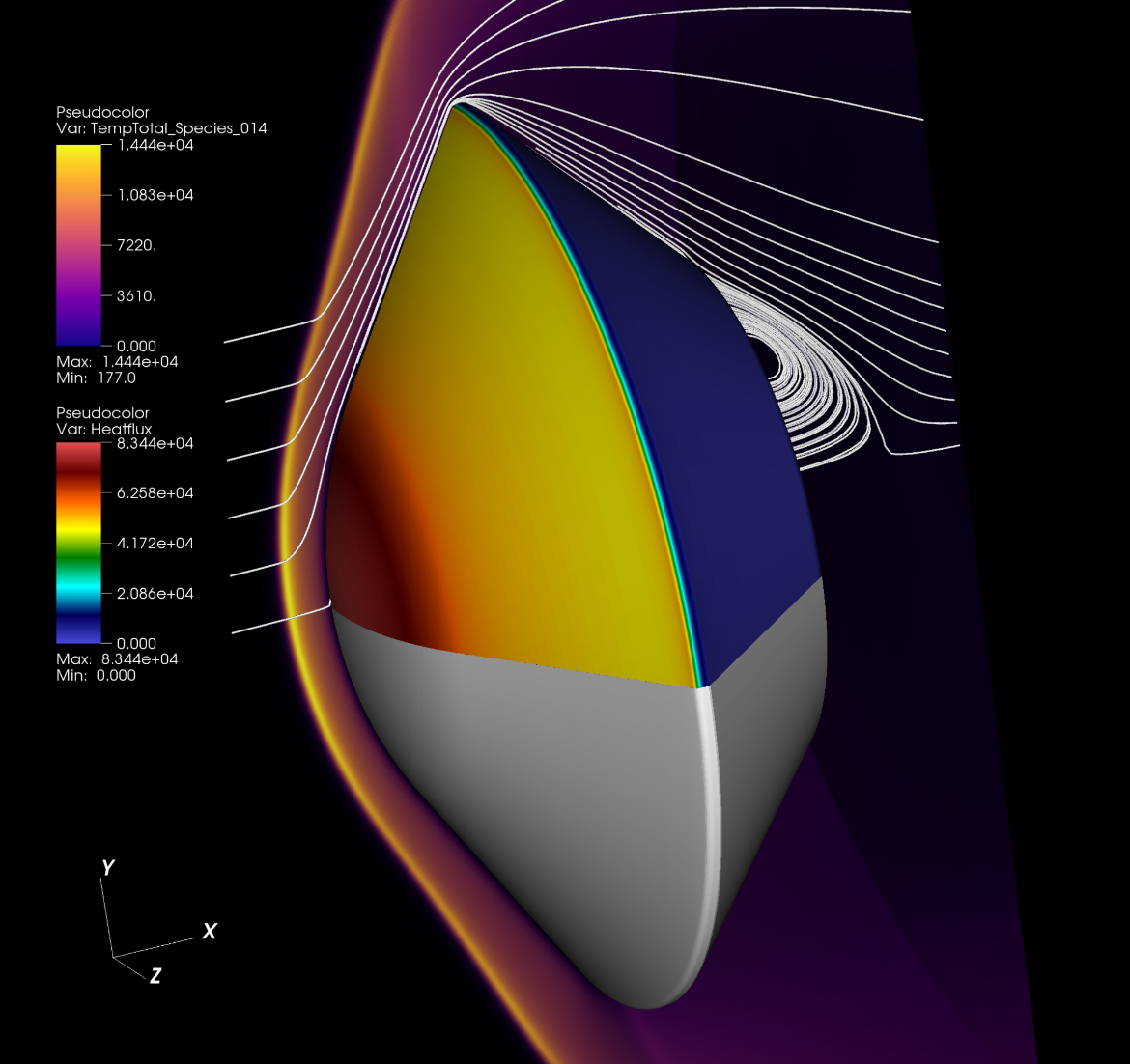 Simulation of an atmospheric entry at Titan