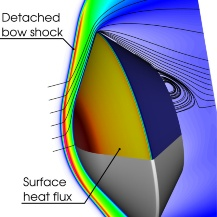 Simulation of the entry of the titanium atmosphere with temperature, heat flow on the surface and flow lines